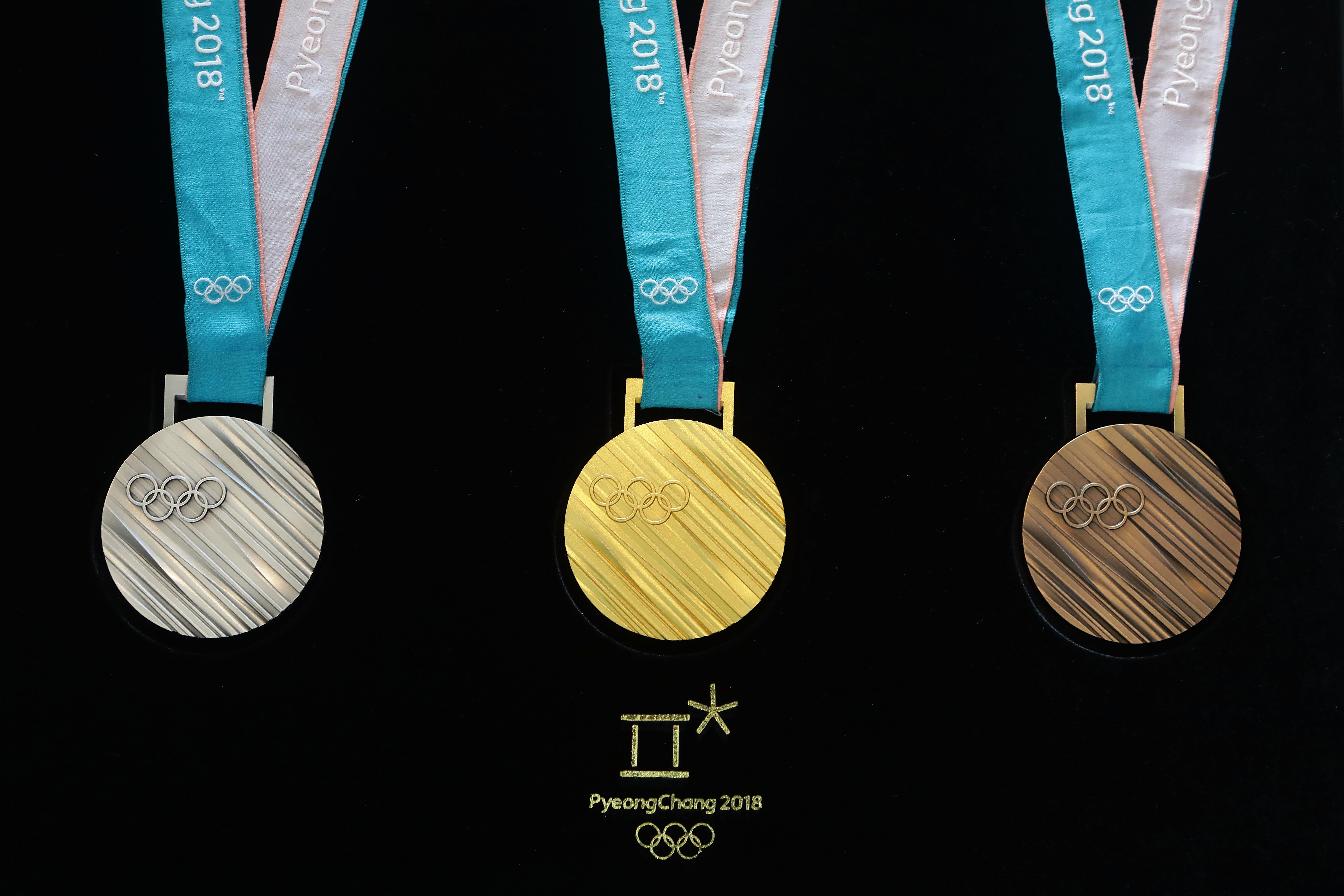 Medaillenspiegel Korea
